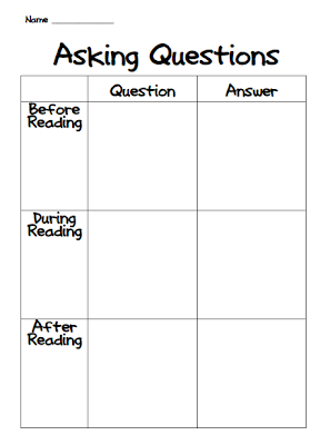 FREE questioning posters, bookmarks, and graphic organizer. Looking for activities to teach your students the reading comprehension strategy asking questions? Kids can refer to these resources while reading their independent nonfiction texts.
